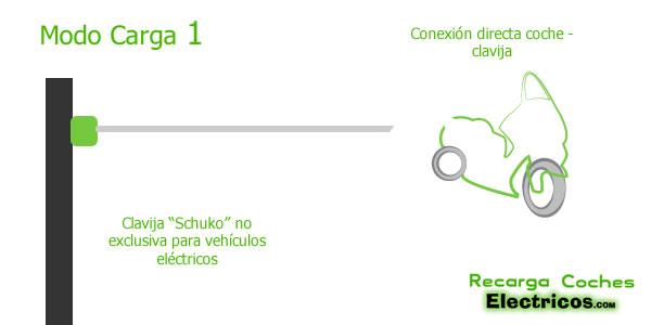 modo recarga 1 coches electricos