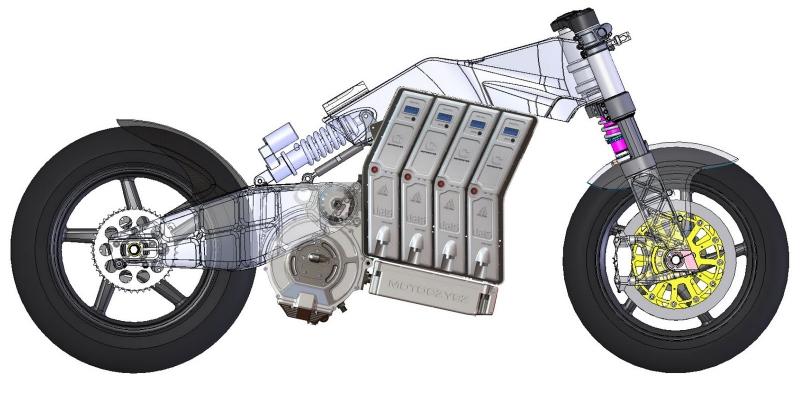 el negocio de las motos elctricas