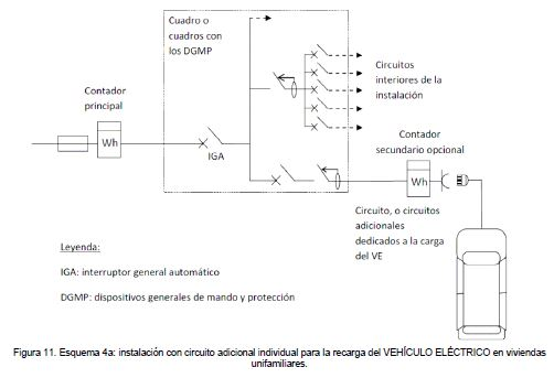 esquema 4