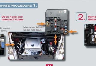 Guía de Emergencia para Nissan LEAF
