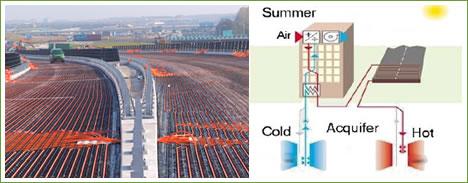 Carreteras solares: energía bajo el asfalto